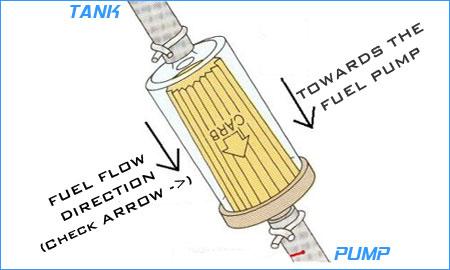 fuel lines carb fuel diagram hyosung