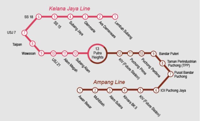 LRT Line Extension