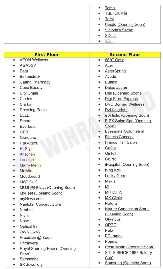 The Full List Of Stores In Mid Valley Southkey The Mall