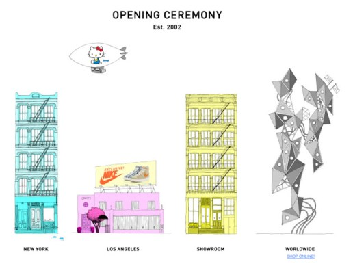 Opening Ceremony Website Re-Launch