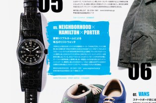 Porter x NEIGHBORHOOD x Hamilton Watch