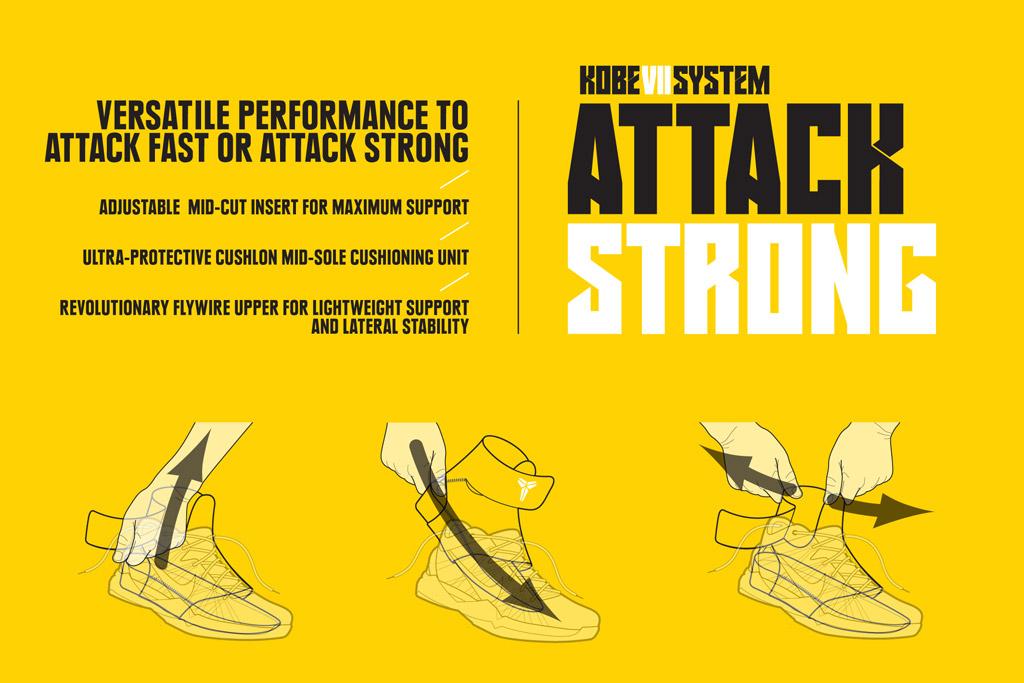 A Look Inside the Nike Kobe System