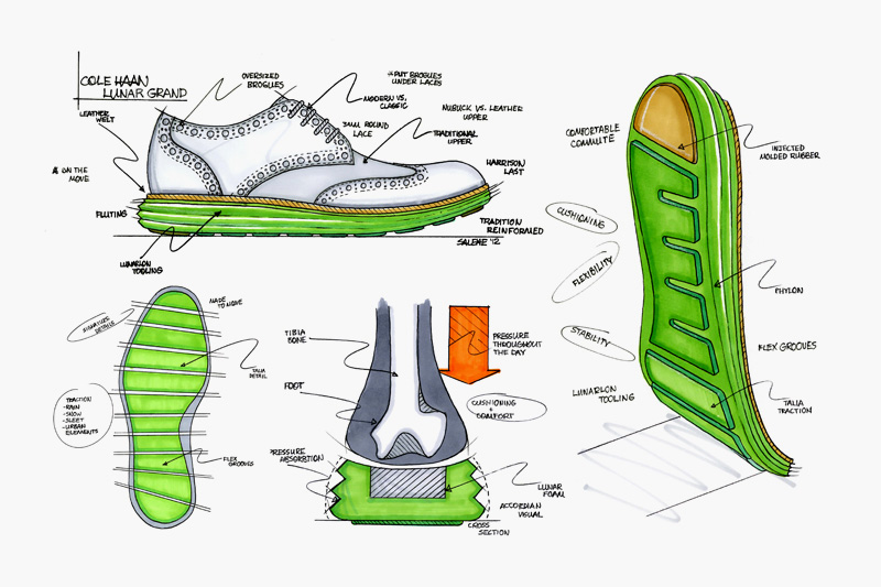 Cole Haan Lunargrand Sketches