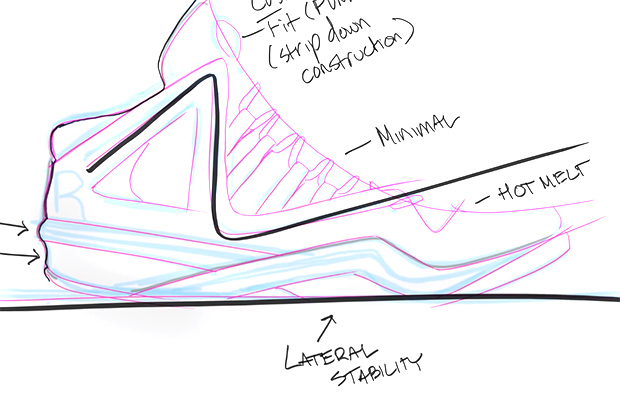 Reebok's Design Team Talk About Their New Retro-Inspired Performance Basketball Shoes