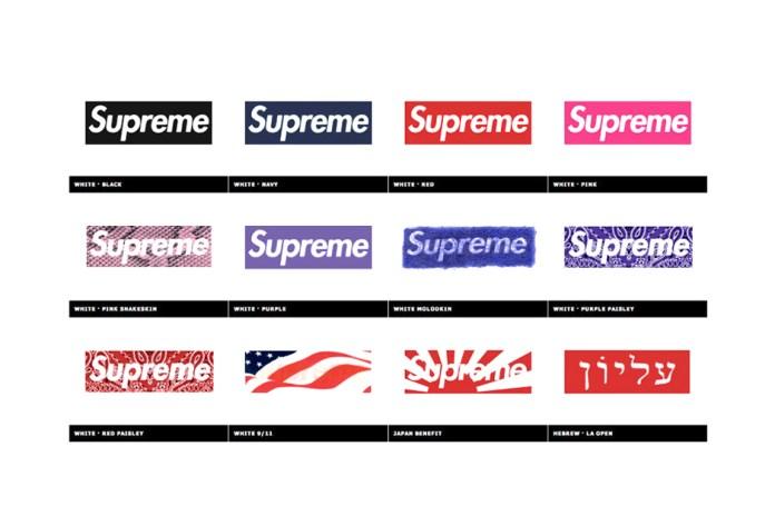 Kopbox Celebrates 20 Years of the Supreme Box Logo
