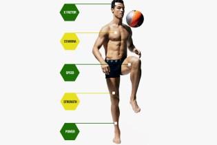 The Fittest Man Alive: Cristiano Ronaldo