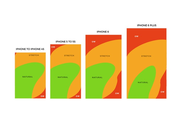 This Is How Far the Average Set of Thumbs Will Reach on the New iPhone 6
