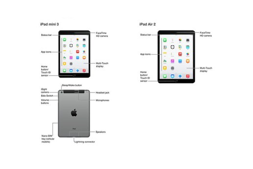 Apple Accidentally Leaks New iPads Ahead of Launch Event