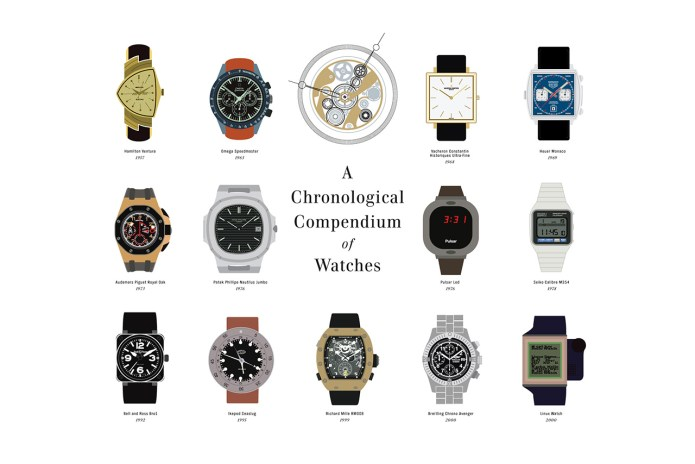"Take a Look at ""A Chronological Compendium of Watches"""