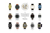 """Take a Look at """"A Chronological Compendium of Watches"""""""