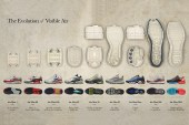 Nike Highlights the Evolution of Visible Air