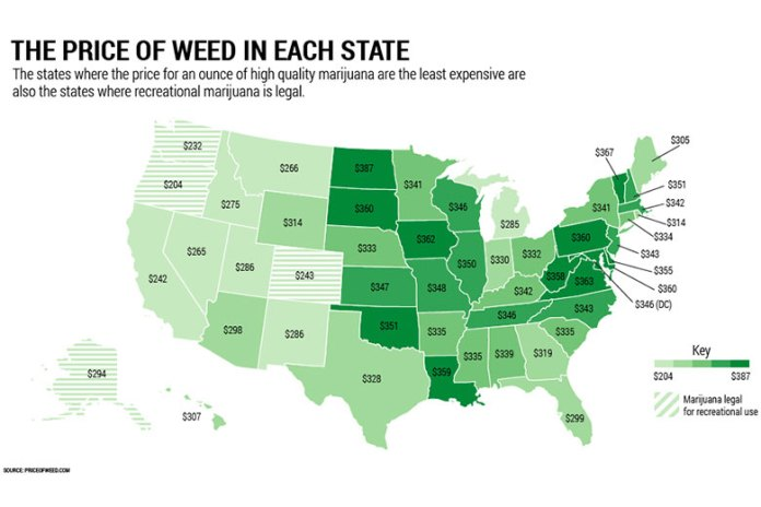 All 50 States Ranked by Marijuana Prices