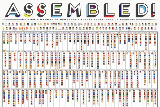 "Pop Chart Lab's ""ASSEMBLED!"" Poster Maps Out 'Avengers' Membership Throughout the Comics"