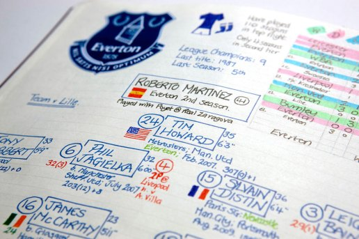Take a Look at This Neatly Organized Match Notebook by a BBC Radio Soccer Broadcaster
