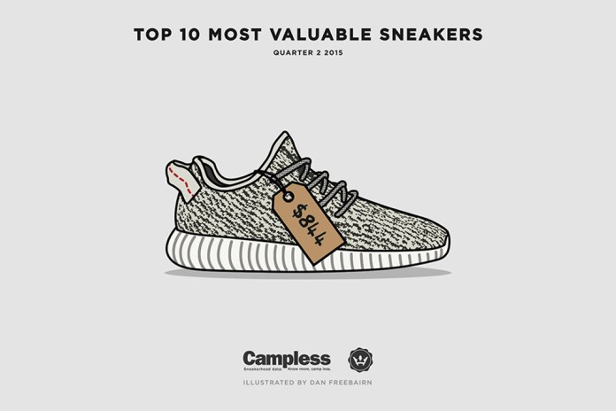 Ranking the 10 Most Valuable Sneakers of 2015 Q2