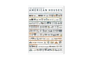 400 Years of American Housing Infographic