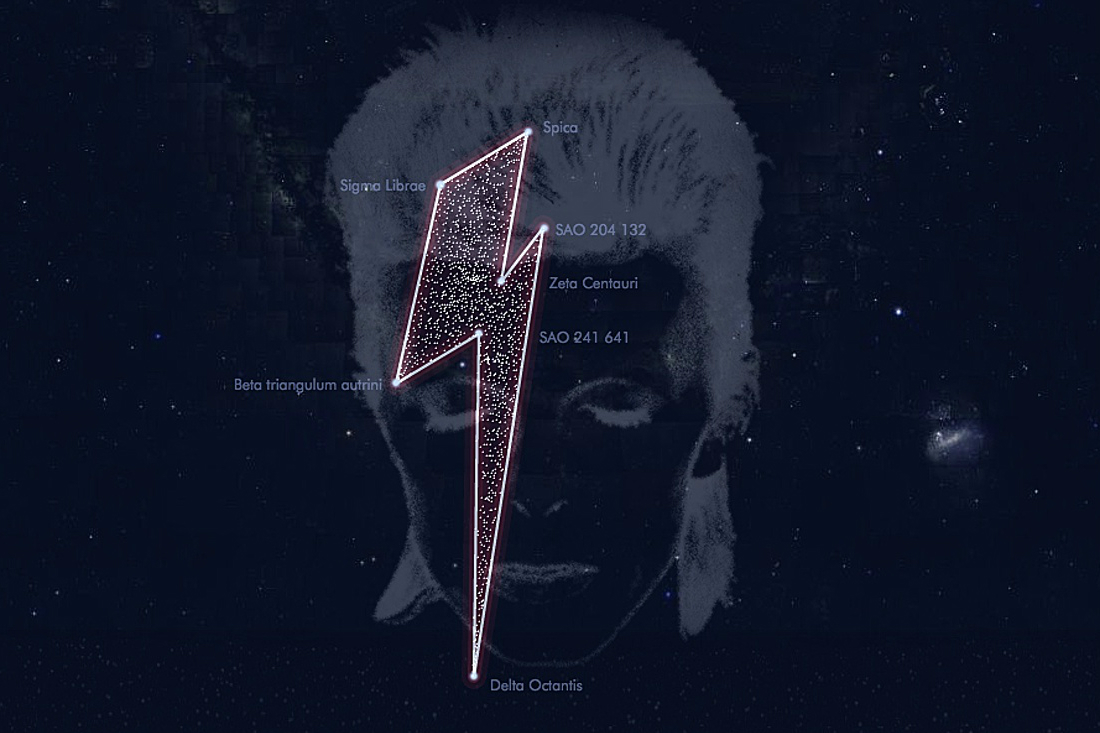 The Starman David Bowie Returns to Space in His Own Star Constellation