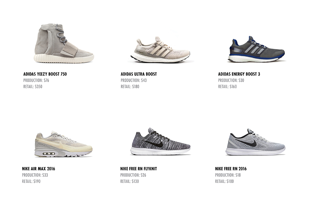 Expensive Designer Running Shoes