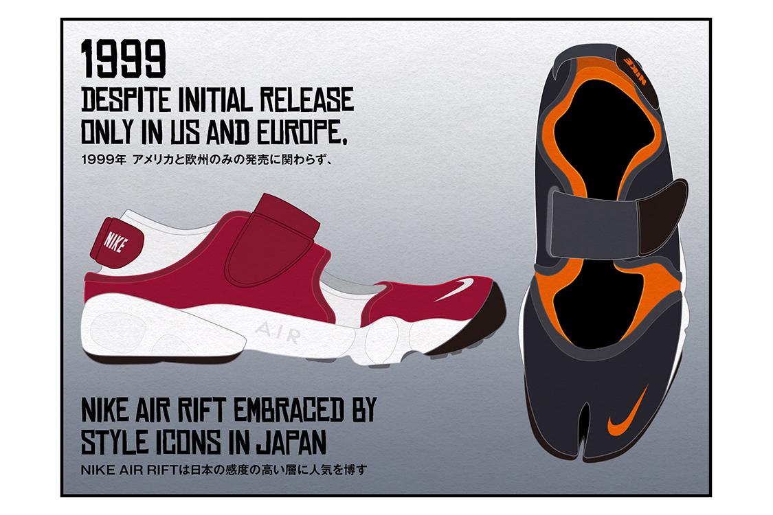 nike-air-rift-japan-history-5.jpg?quality=95&w=1755
