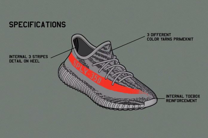 adidas Officially Introduces YEEZY Boost 350 V2 With Animated Video