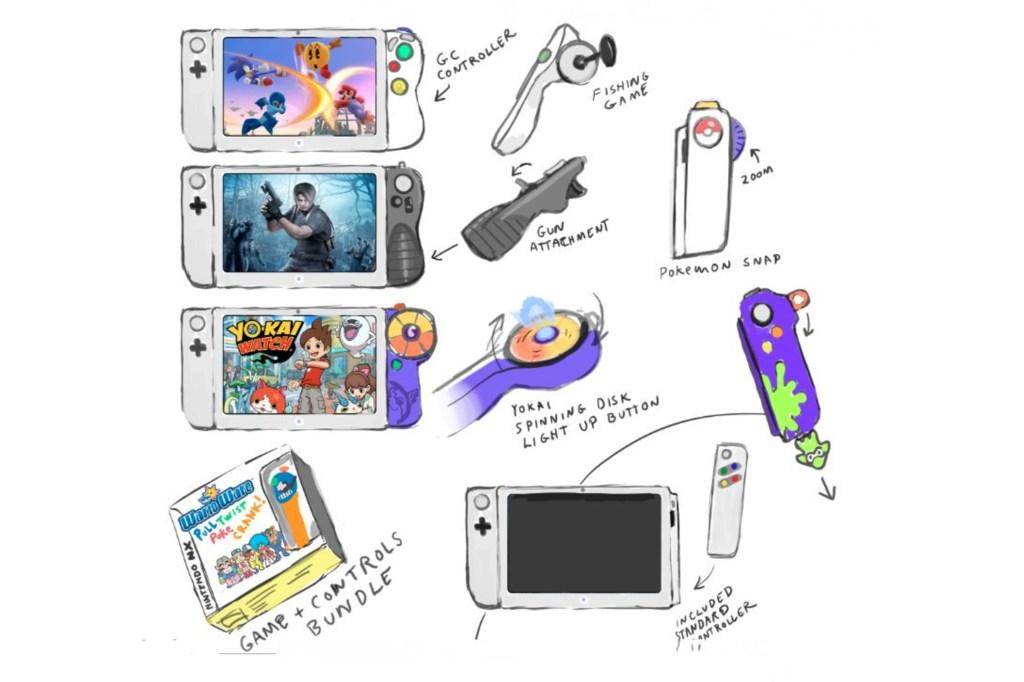 Nintendo Switch Controller Concept Gaming Console Japan Mario Yoshi ...