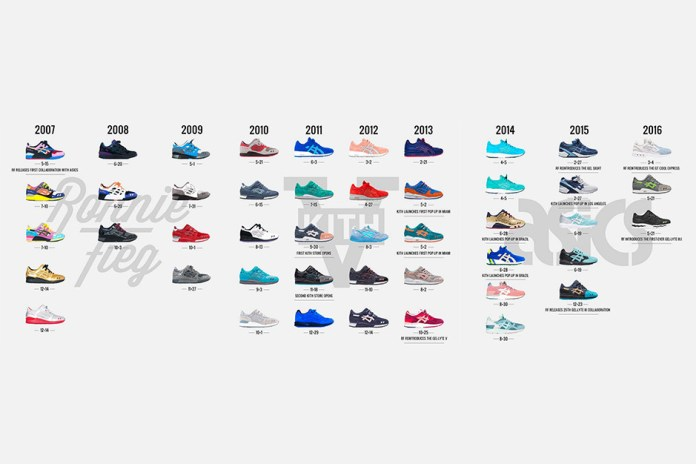 Ronnie Fieg Has Something Epic Coming up for His 50th Collab With ASICS
