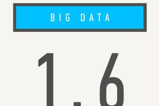 Big Data - Dangerous (Oliver Remix)