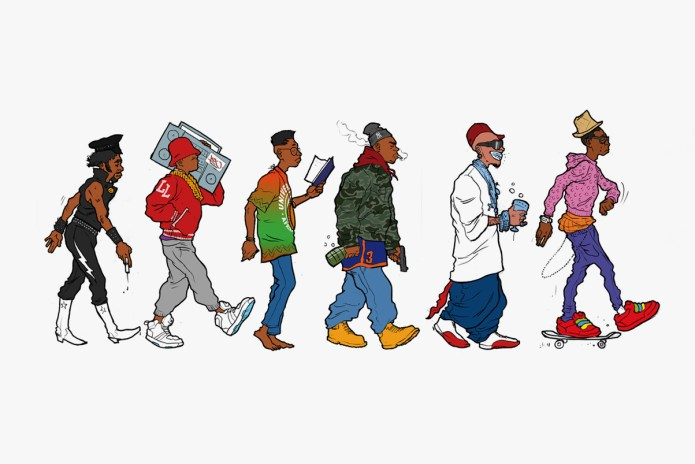 The Evolution of Hip-Hop in 1 Minute
