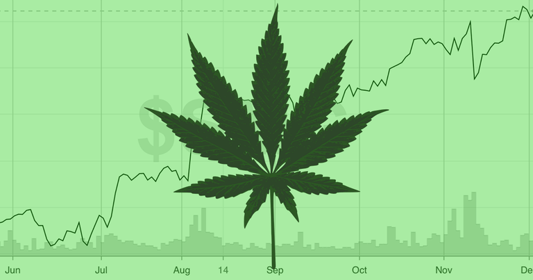 2020 May be the Year Cannabis Stocks Skyrocket like Apple