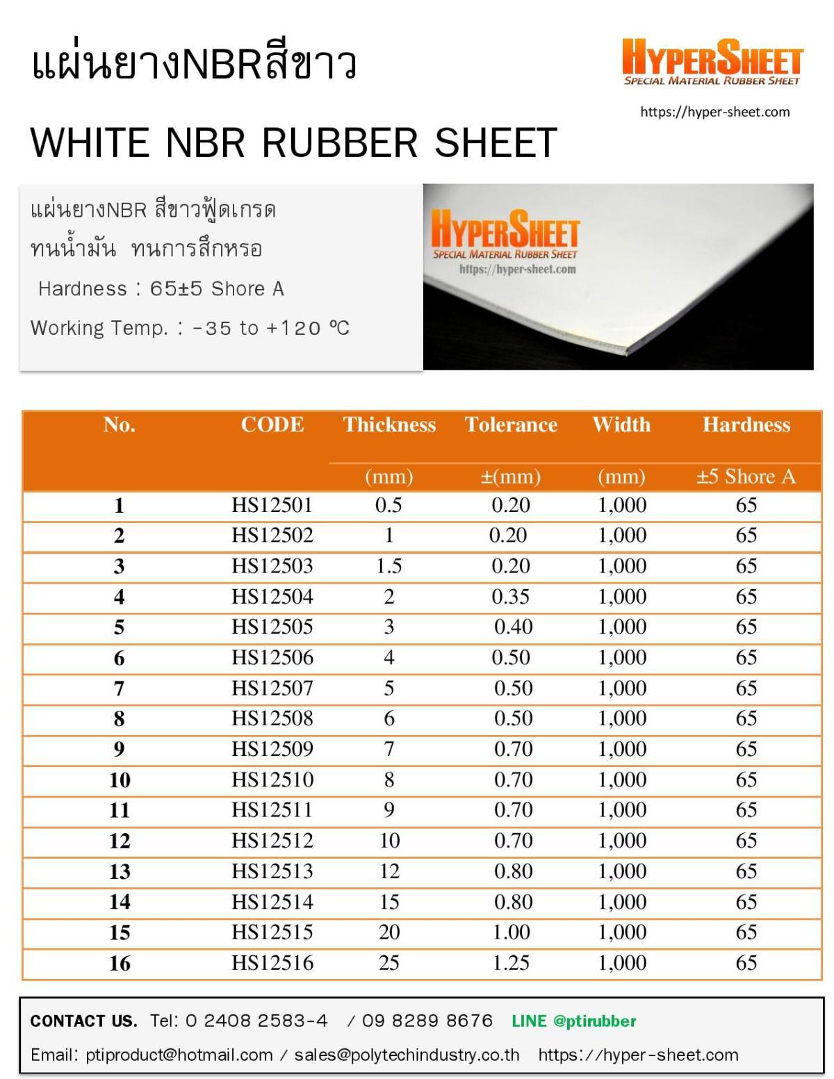 แผ่นยางNBR สีขาวฟู้ดเกรด ทนน้ำมัน หน้ากว้าง 1 เมตร.jpg