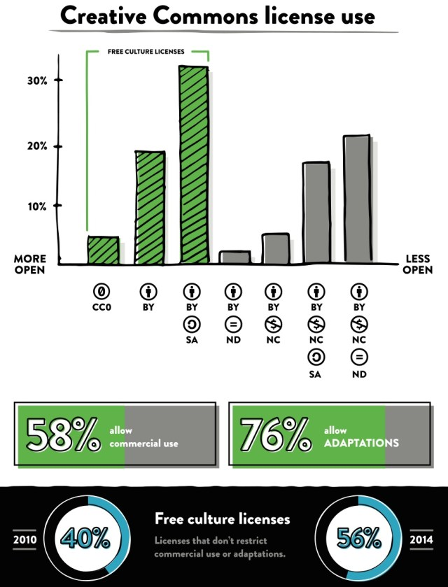 creative-commons-report-04