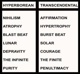 Diagram from TranscendentalBlack Metal