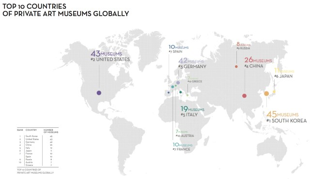 A map of the countries with the greatest number of private contemporary art museums (via Private Art Museums Report/Larry's List)