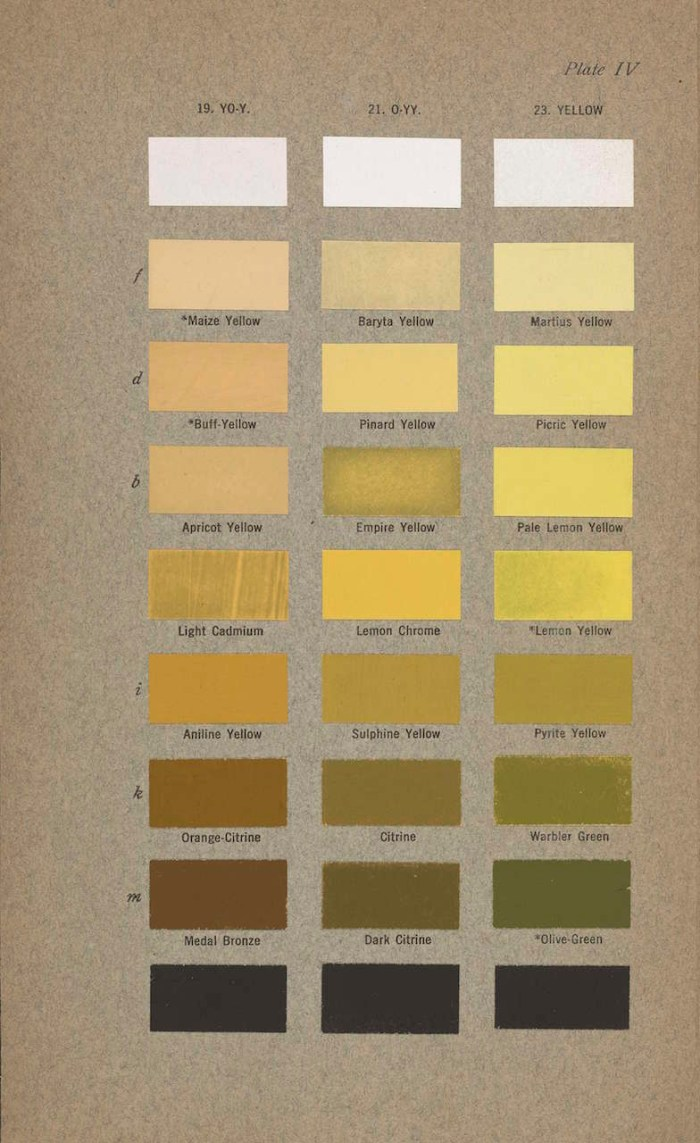 Robert Ridgway Color Standards and Color Nomenclature Washington, D.C.: Published by the author, 1912 (courtesy Smithsonian Libraries)