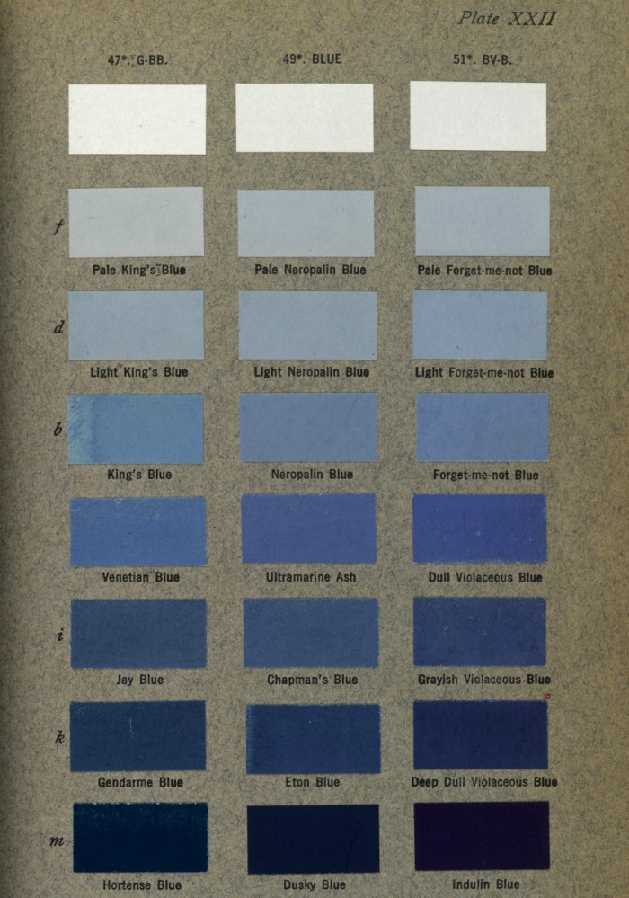 Colors in the 1912 'Color Standars and Color Nomenclature' by Robert Ridgway (via Biodiversity Heritage Library/Missouri Botanical Garden)