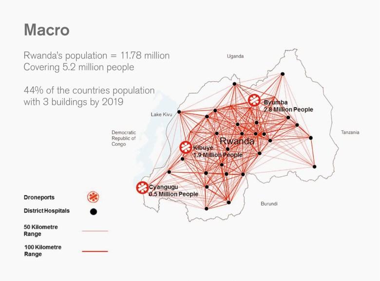 Rwanda Network
