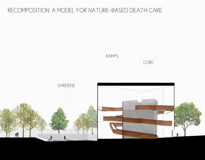 Rendering of the Recomposition Center for the Urban Death Project (courtesy Katrina Spade)