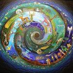 La sapienza di Eibon – Tempo ciclico e tempo lineare: Kronos/Shiva, il «Tempo che tutto divora»
