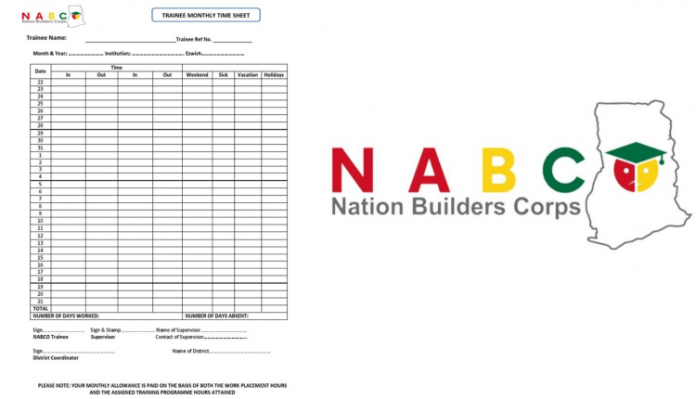 NABCO: Trainees Who Couldn't Submit their Permanent Job Application to Be Deleted