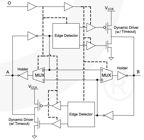 Block diagram of a circuit with a bus-hold function