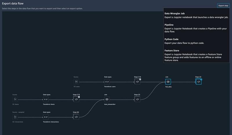 SageMaker Data Wrangler can also output a Python file.