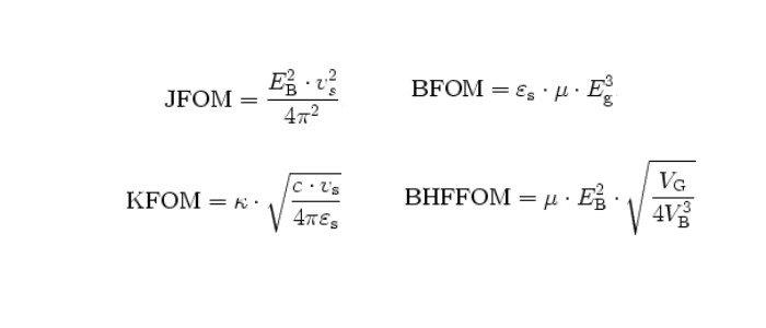 Formulas associated with the Johnson, Keyes, Baliga, and Baliga High-Frequency FoMs