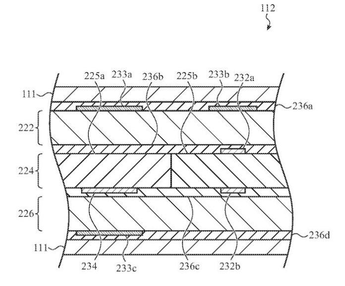 Cross-sectional design of the layered sensor