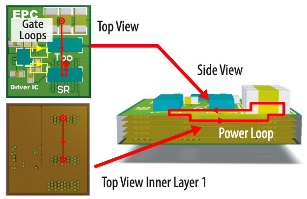 EPC reference layout
