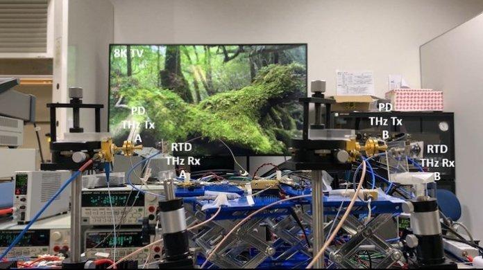 8K video through the terahertz-based wireless transmission system