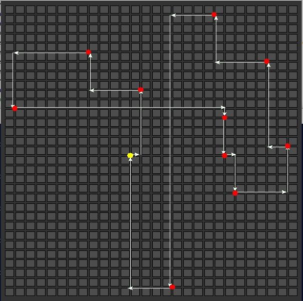 using genetic algorithms on aws for optimization problems 13 hyperedge embed image