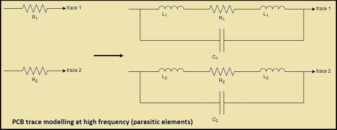 Parasitic capacitance effect at high-frequency