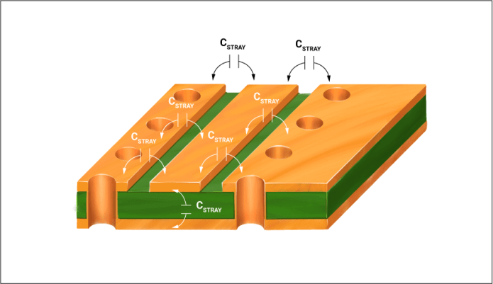 Parasitic capacitance in a PCB