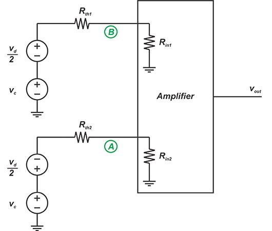 learn about three op amp instrumentation amplifiers 1 hyperedge embed image