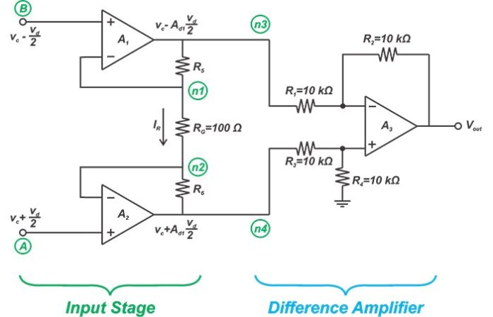 learn about three op amp instrumentation amplifiers 5 hyperedge embed image